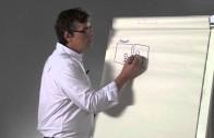 Hypno-Culture // Protocole du Trauma en Hypnose par Frank Platzek .