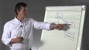 Protocole Hypnose : Le recadrage en transe par Frank Platzek.